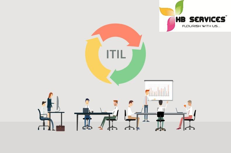 Itil Certification At Low Cost Near Adyar Chennai